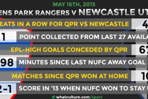Qpr Key Stats Updated