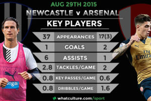 Key Players Arsenal Janmaat Bellerin