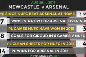 Newcastle V Arsenal Key Stats