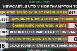 Newcastle V Northampton Key Stats