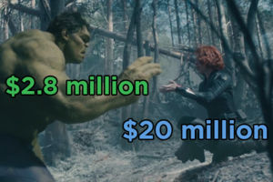 Avengers Age Of Ultron Pay