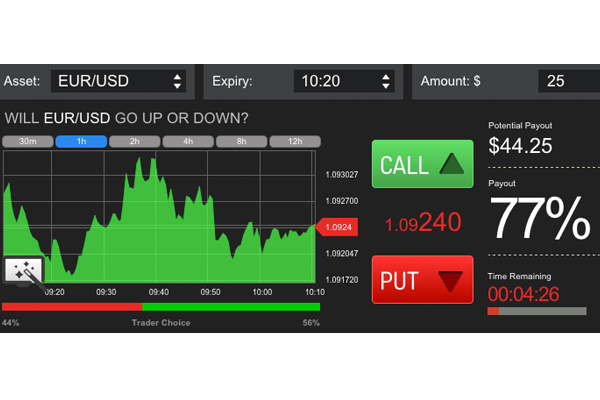 Most Accurate Easy Binary options Balanced System (Trading indicator)