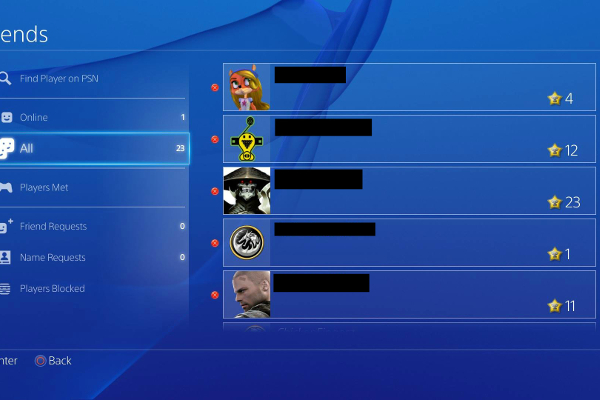 PS4: 10 Crucial Features Sony Must Implement In 2016 – Page 3