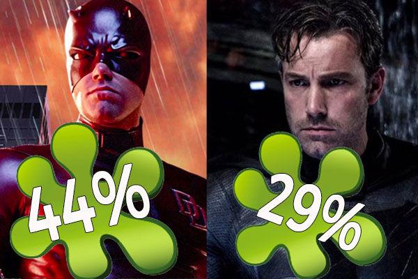 batman v superman 12 movies you won t believe were better reviewed