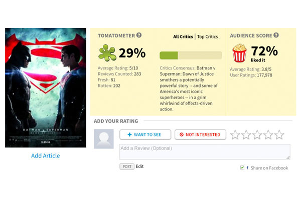 Batman V Superman Rotten Tomatoes