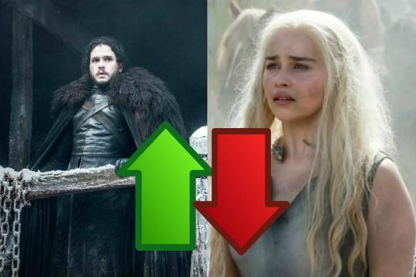 Game of Thrones Jon Daenerys ups downs