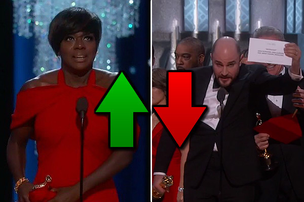 Accountants blamed for Oscars Best Picture mix-up 'won't work at ceremony again'