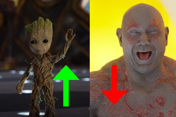 Guardians Of The Galaxy Ups And Downs