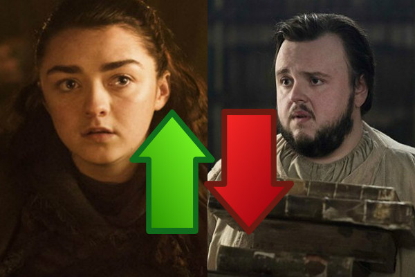 Game Of Thrones Dragonstone Ups And Downs