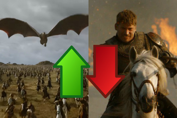 Game Of Thrones The Spoils Of War