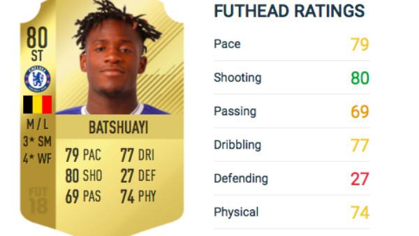FIFA 18 Michy Batshuayi
