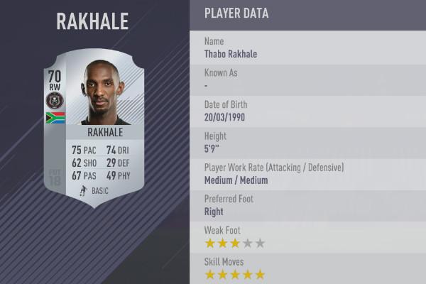 FIFA 18 Rakhale