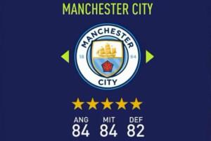FIFA 18 Man City Rating