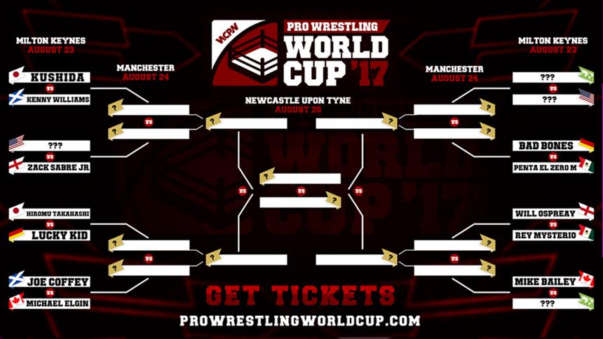 Pro Wrestling World Cup Final Bracket Drawn