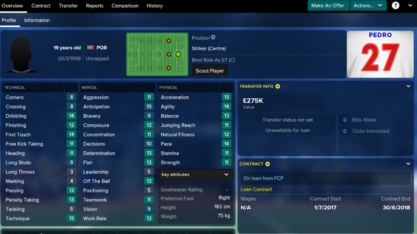 Football Manager 2018: 25 Wonderkids You Need To Sign – Page 16