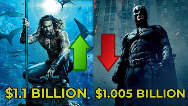 Aquaman The Dark Knight