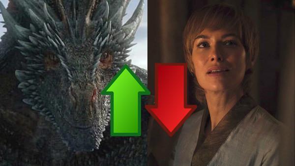 Game Of Thrones Season 8 Winterfell
