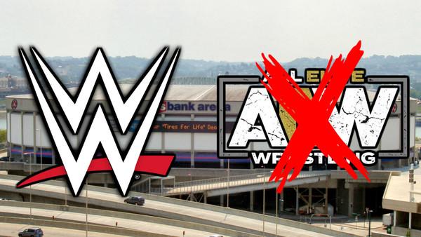 WWE AEW Arena